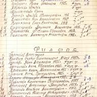 Лыжники АГПИ Биофак, Филфак, 1969-1970 г. г.
