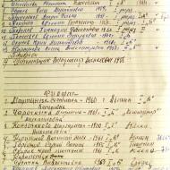 Лыжники Биофака и Филфака АГПИ 1979-1980 г. г.